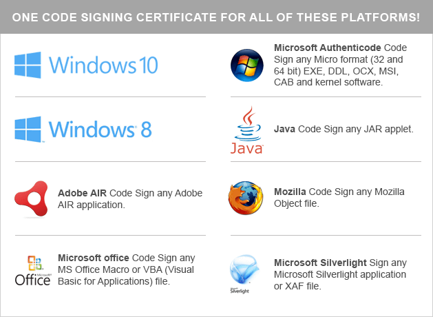 The Name of Code Signing Certificate Compatibility Platforms